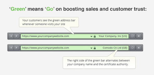 'Green' Means 'Go!' on Boosting Sales and Customer Trust. With True BusinessID with EV, customers will see the address bar turn green when they visit your URL. This is a visual cue that your site is safe and can be trusted. The Security Status bar changes between the organization name and the certificate authorization.